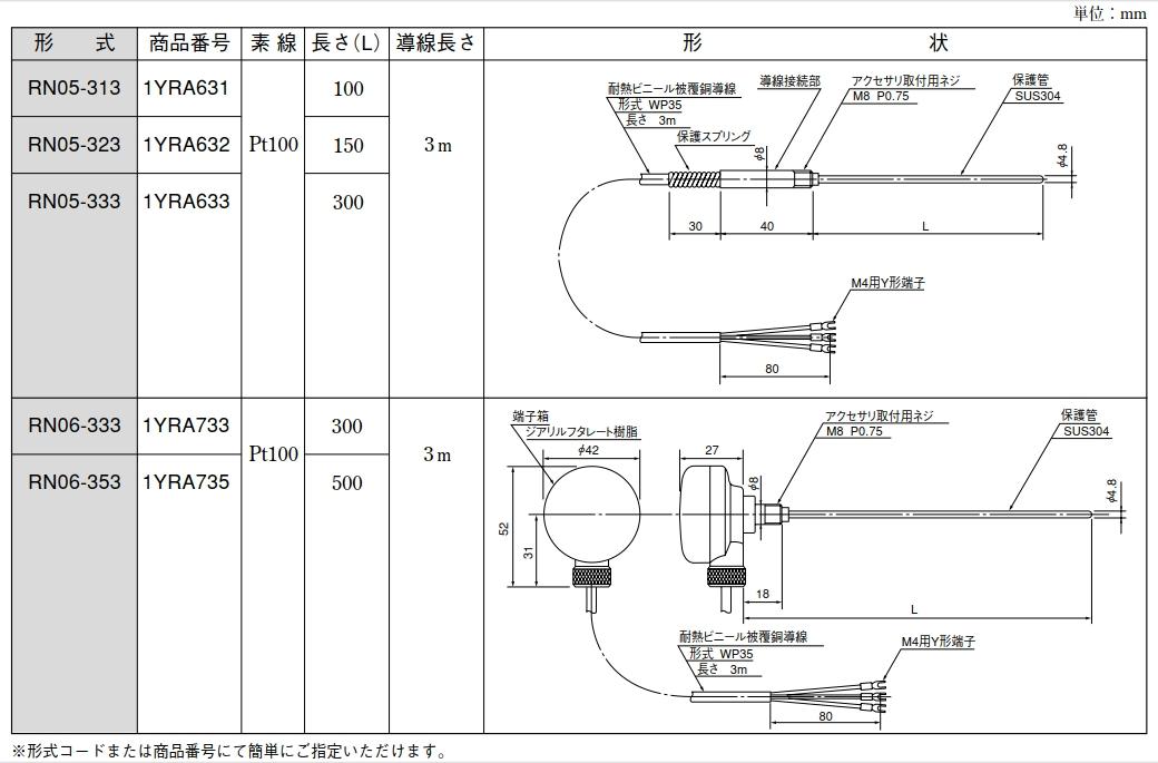 通用型热电偶SCN