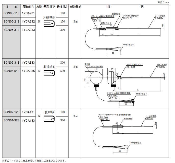 通用温度测量电阻器RN