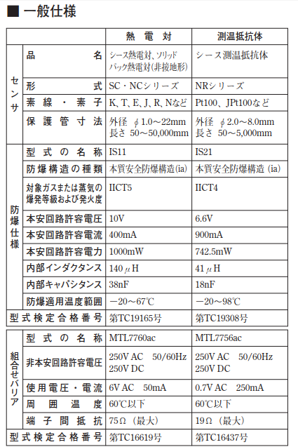本质安全的防爆温度电阻NR